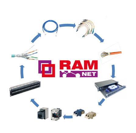 купить электротехническое оборудование, поставка электротехнической продукции,продажа  электротехнической продукции,электротехническое оборудование, электротехническая продукци